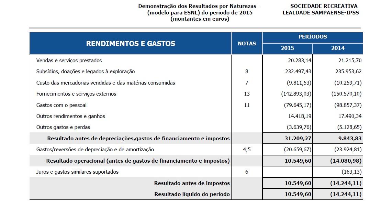 resultados_2015