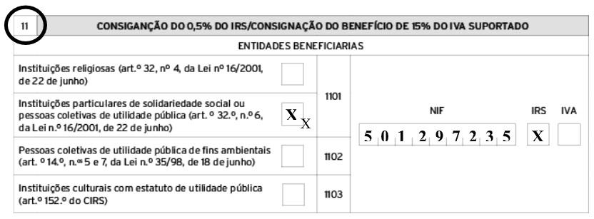 Consignação de 5% de IRS